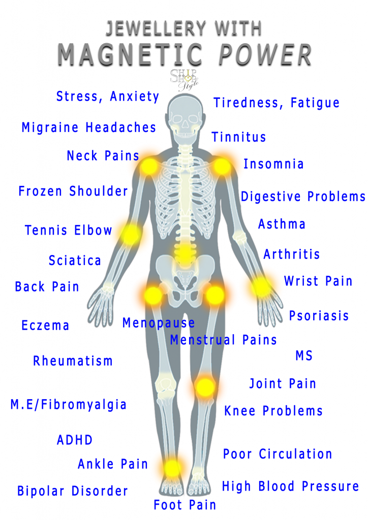 Medical conditions that Magnetic Therapy may help with